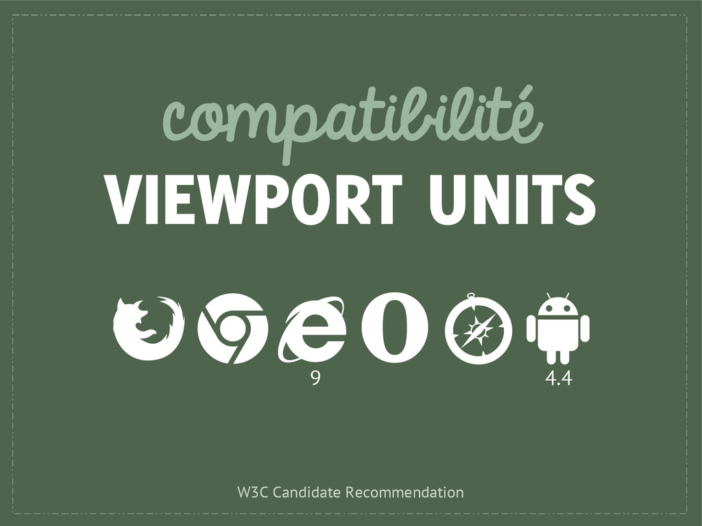 compatibilité VIEWPORT UNITS 9 4.4 W3C Candidat...
