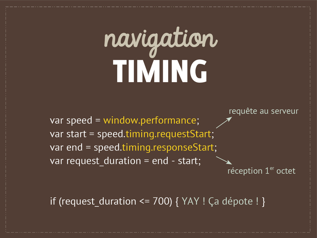 navigation TIMING var speed = window.performanc...