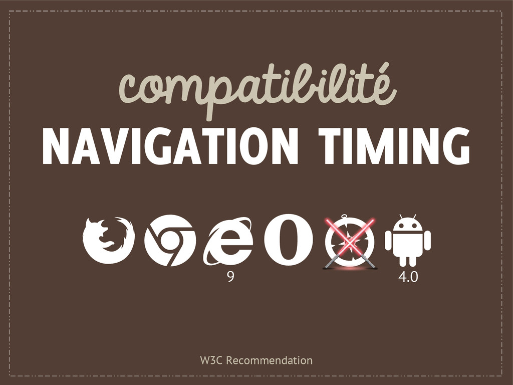 compatibilité NAVIGATION TIMING W3C Recommendat...