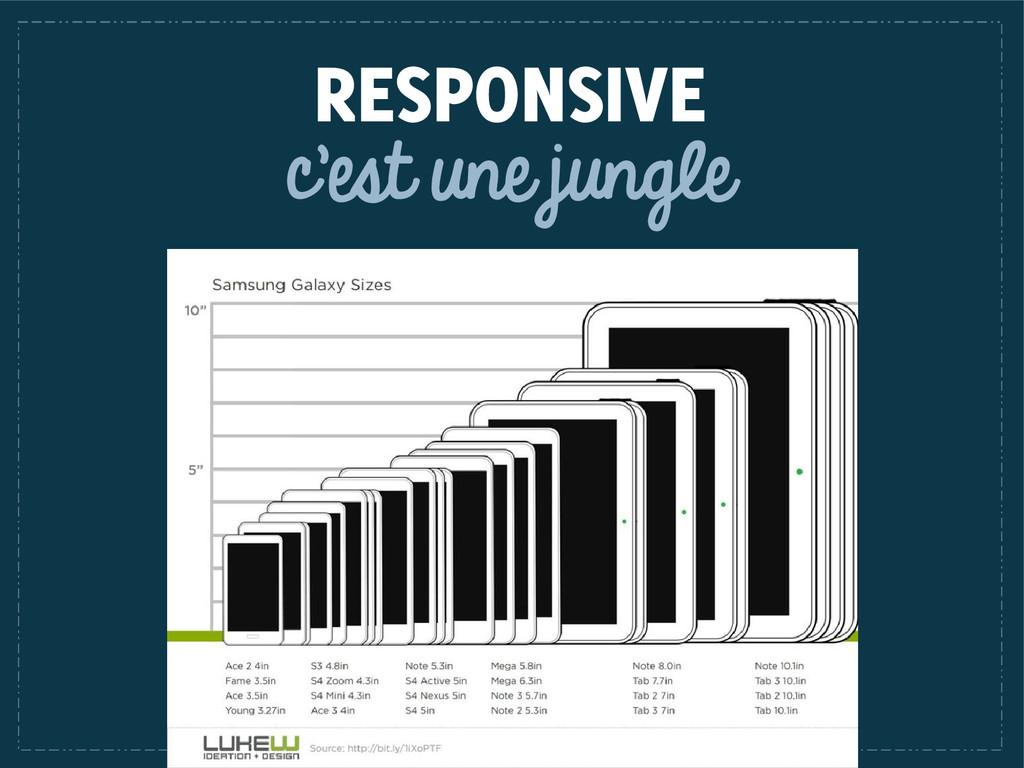 RESPONSIVE c'est une jungle
