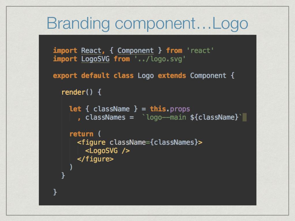 Branding component…Logo