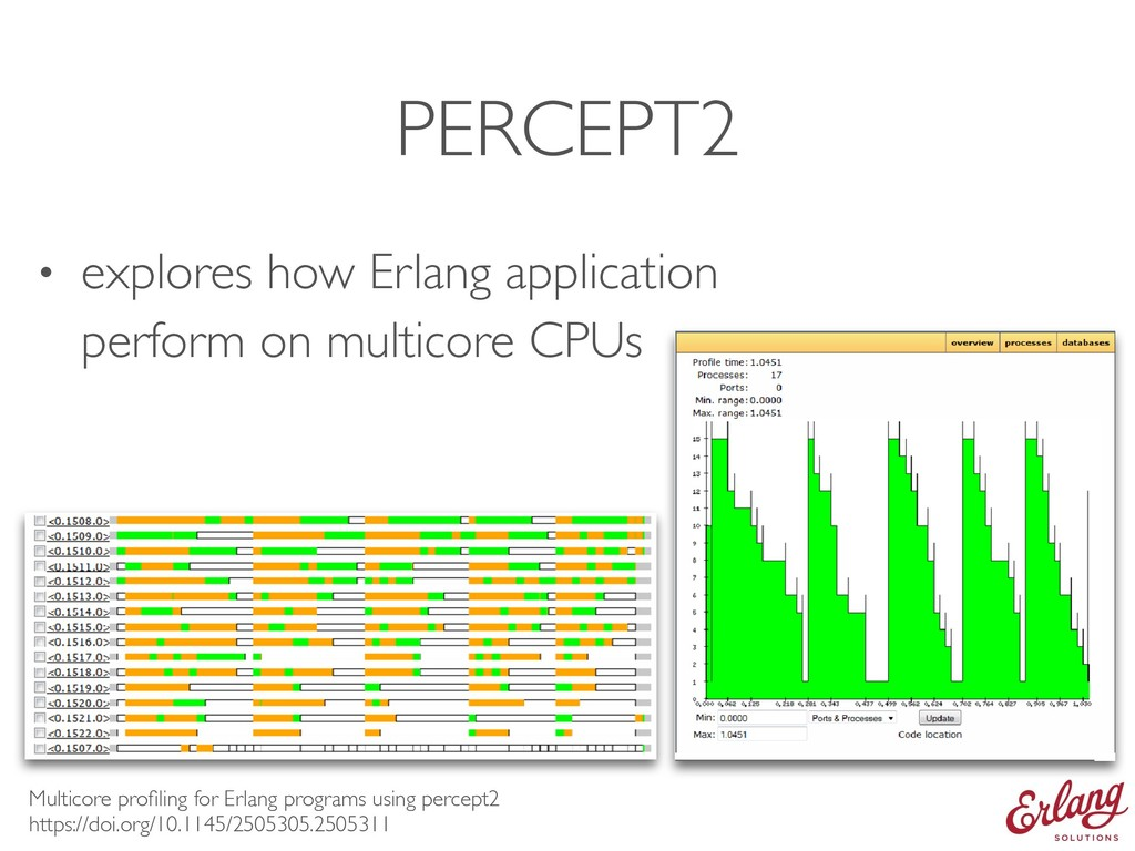 PERCEPT2 • explores how Erlang application
