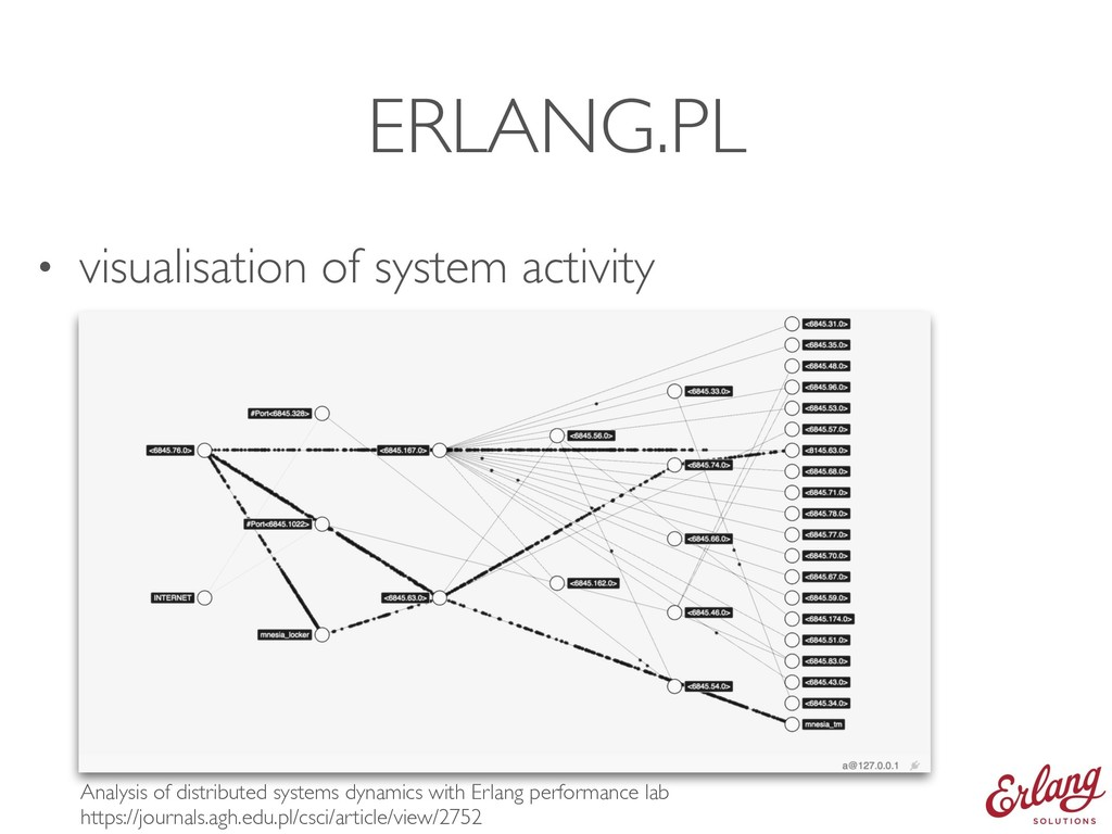 ERLANG.PL • visualisation of system activity An...