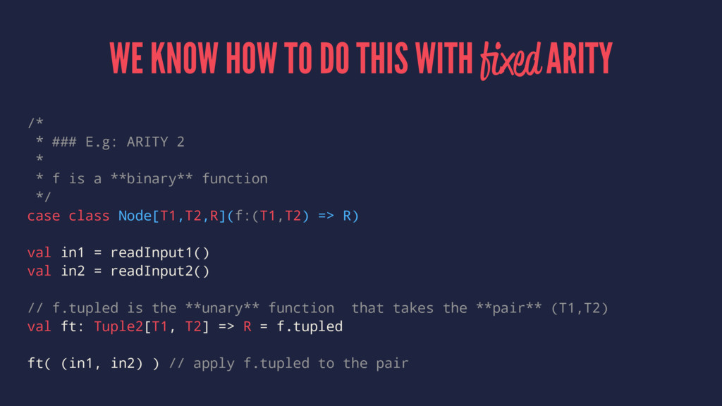 WE KNOW HOW TO DO THIS WITH fixed ARITY /* * ###...