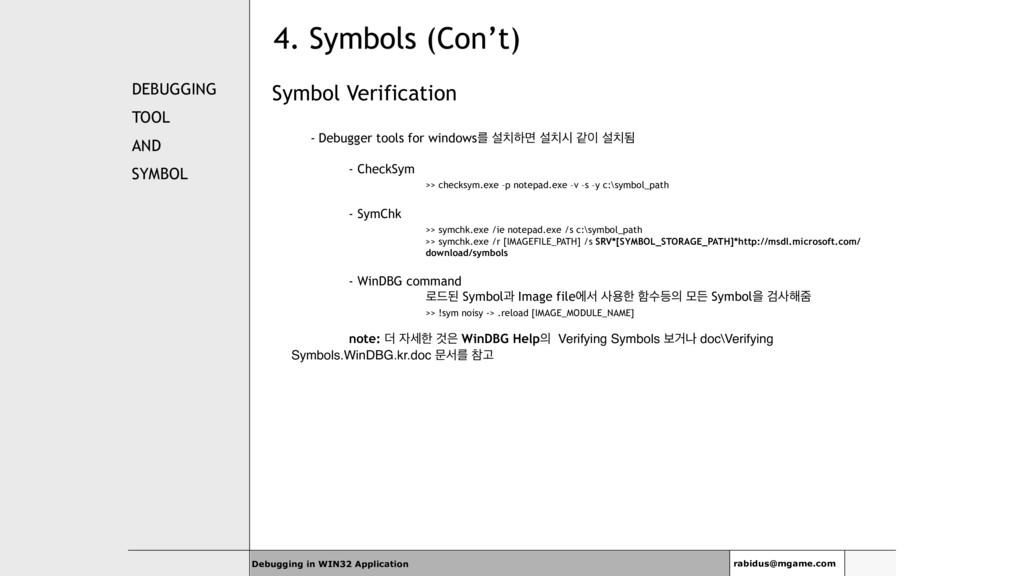 4. Symbols (Con't) DEBUGGING TOOL AND SYMBOL Sy...