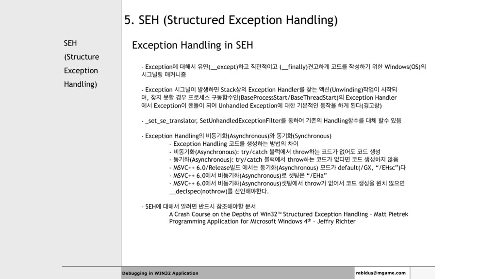 SEH (Structure Exception Handling) Exception Ha...