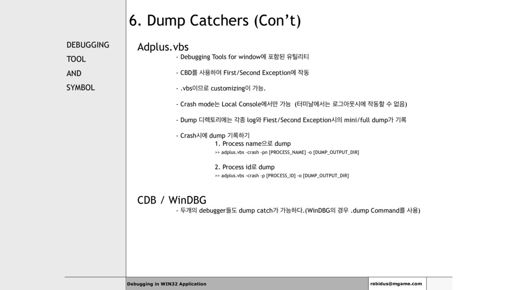 6. Dump Catchers (Con't) DEBUGGING TOOL AND SYM...