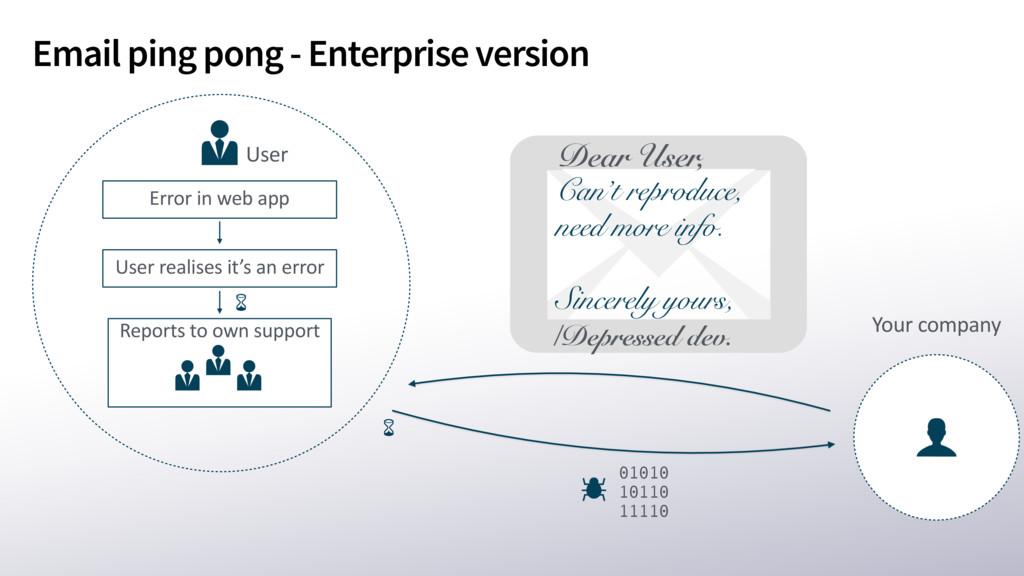 Email ping pong - Enterprise version Error in w...
