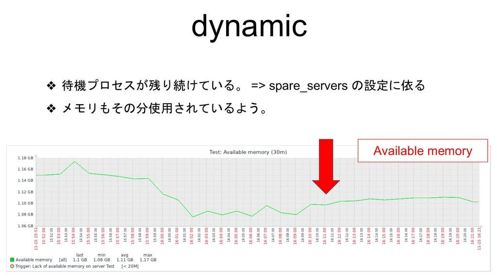 dynamic ❖  => spare_servers    ...
