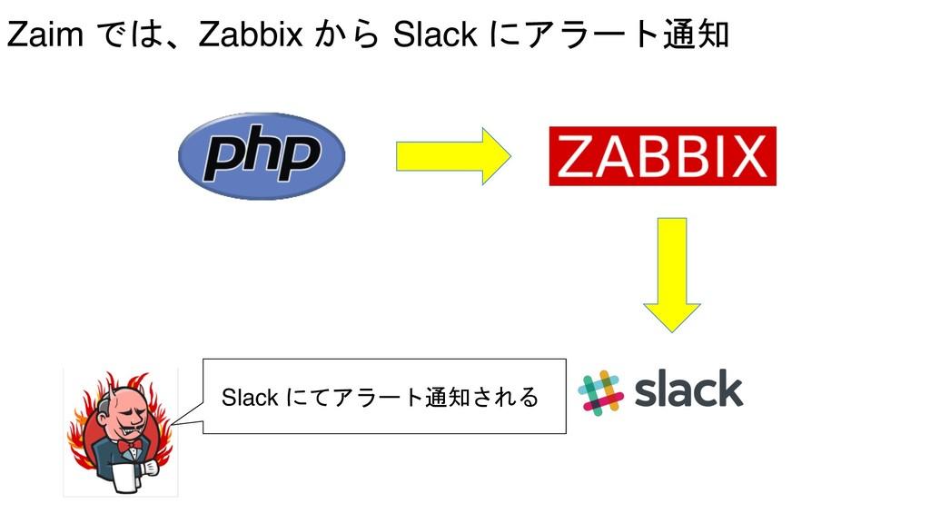 Zaim Zabbix  Slack  Slack