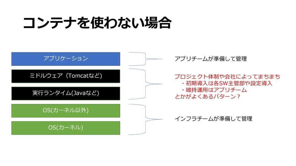 コンテナを使わない場合 OS(カーネル) OS(カーネル以外) 実行ランタイム(Javaなど)...