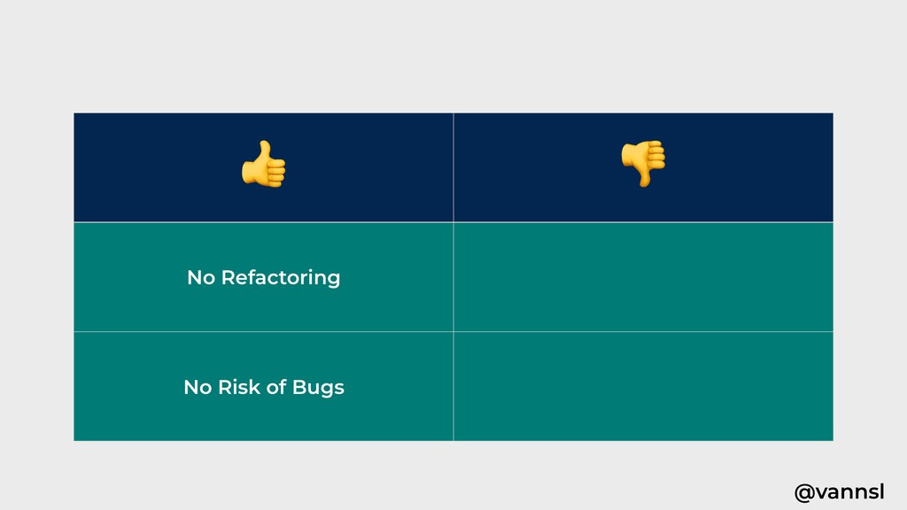 @vannsl   No Refactoring No Risk of Bugs