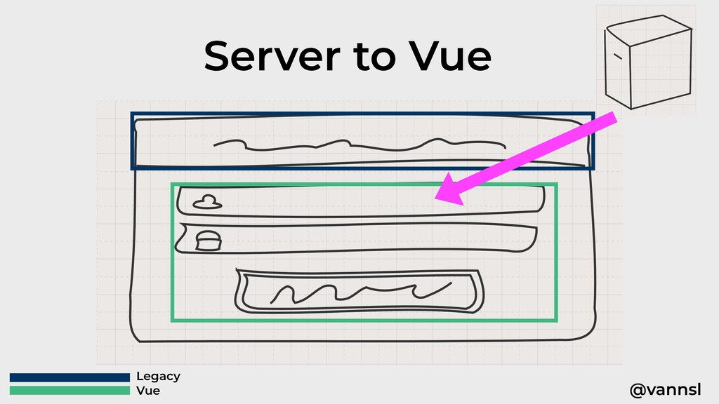 @vannsl Server to Vue Legacy Vue