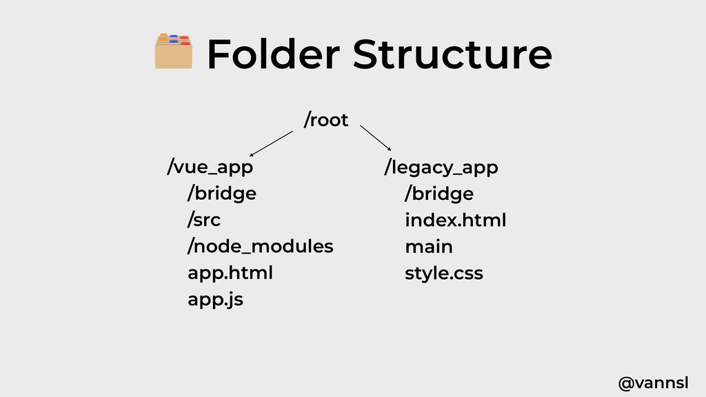 @vannsl /vue_app /bridge /src /node_modules app...