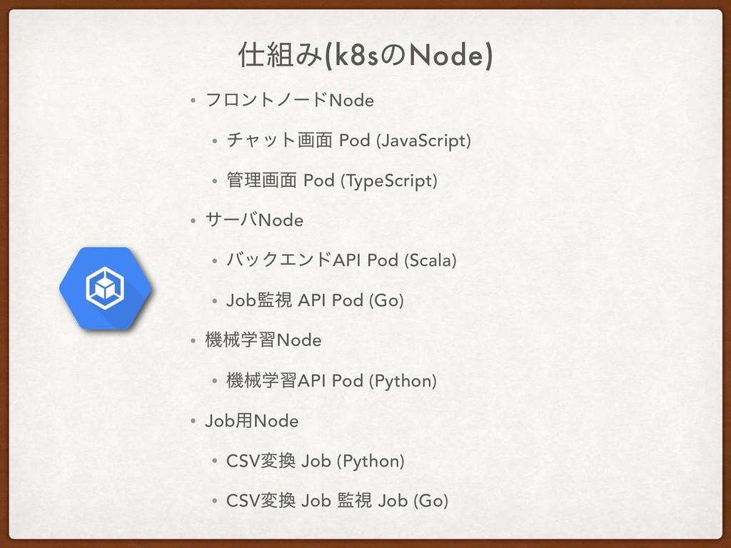 Έ(k8sͷNode) • ϑϩϯτϊʔυNode • νϟοτը໘ Pod (JavaS...