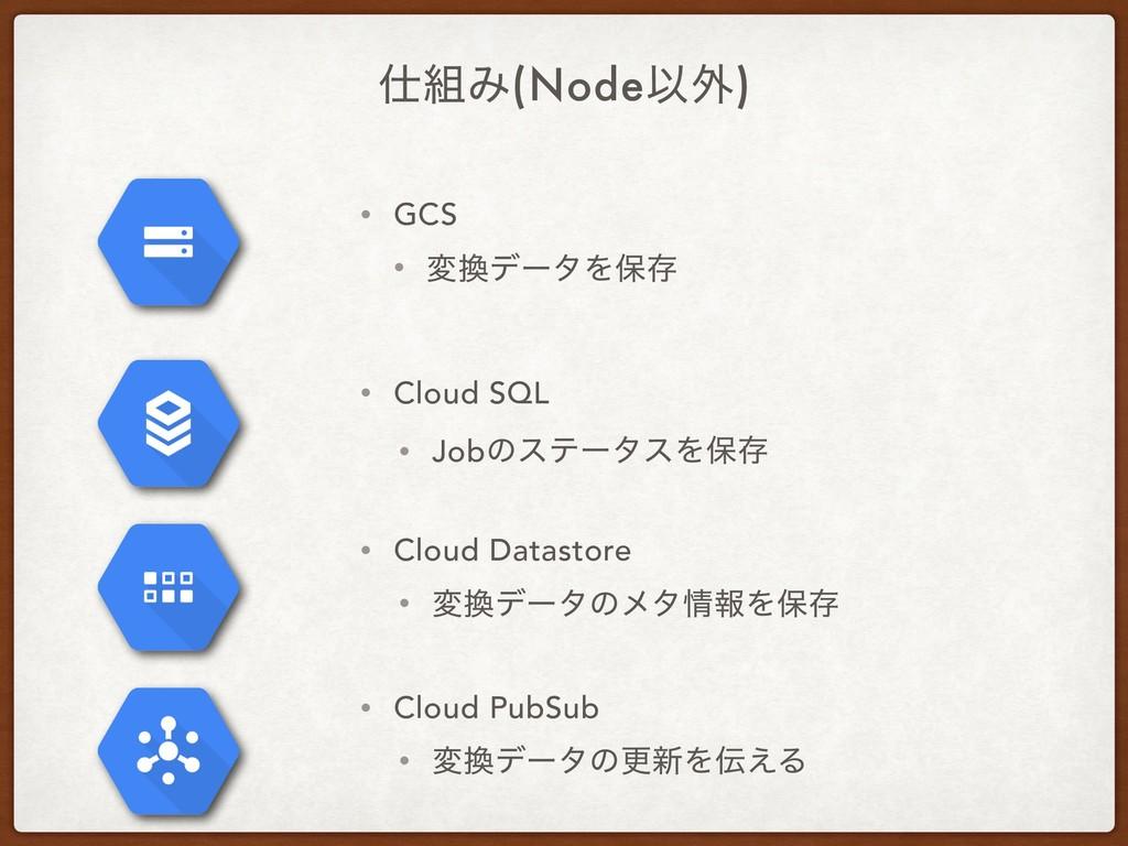 Έ(NodeҎ֎) • GCS • มσʔλΛอଘ • Cloud SQL • Jobͷ...