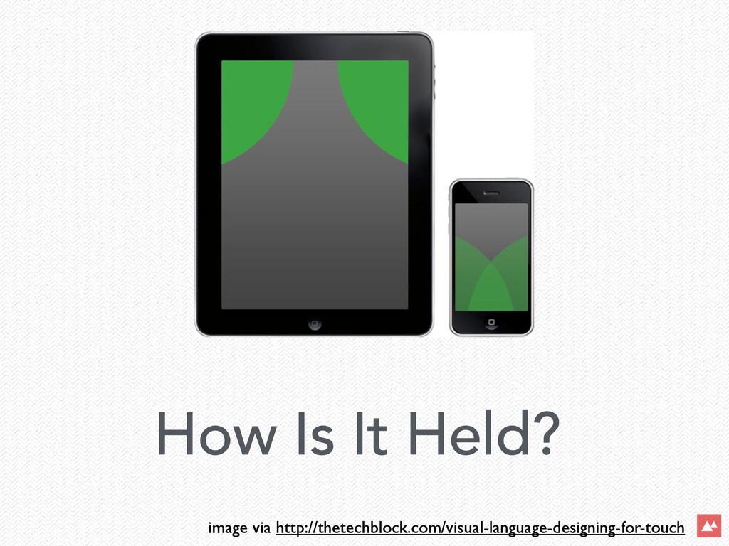 How Is It Held? image via http://thetechblock.c...
