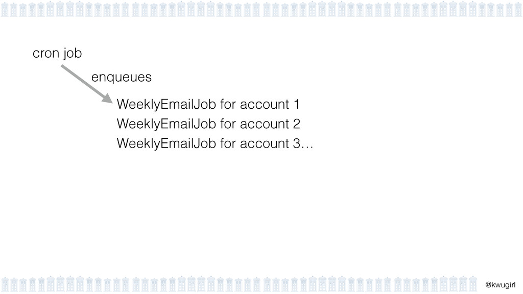 ! @kwugirl cron job WeeklyEmailJob for account ...