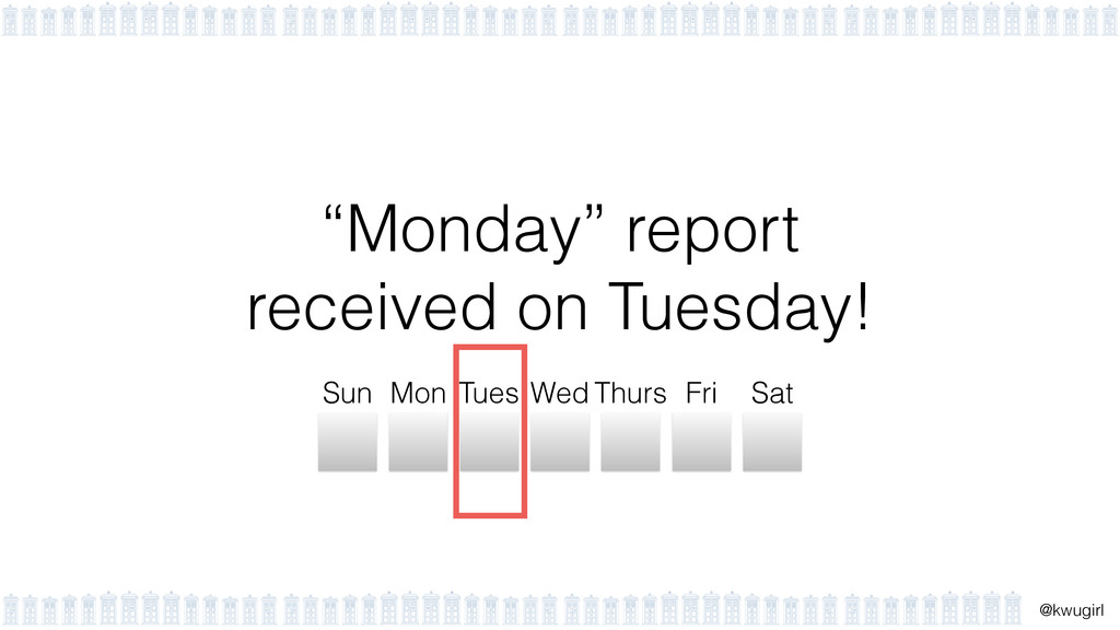 "! @kwugirl ""Monday"" report 