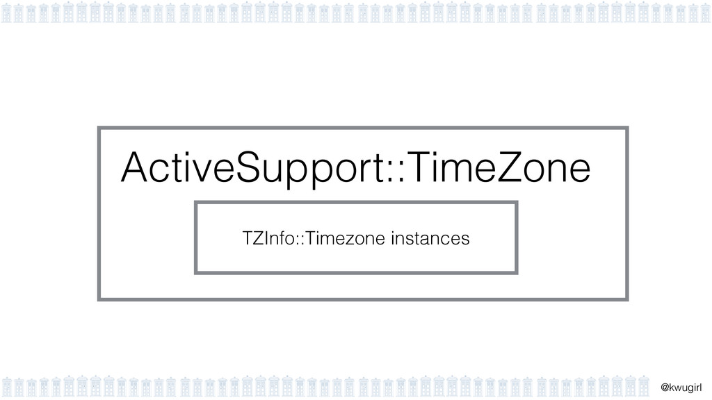 ! @kwugirl ActiveSupport::TimeZone TZInfo::Time...