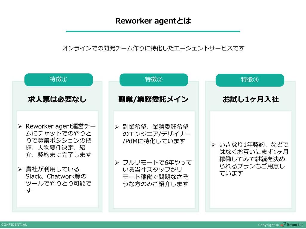 Reworker agentとは CONFIDENTIAL Copyright @ オンライン...