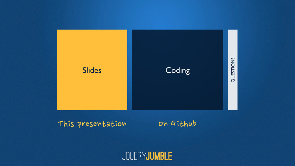 Slides Coding QUESTIONS This