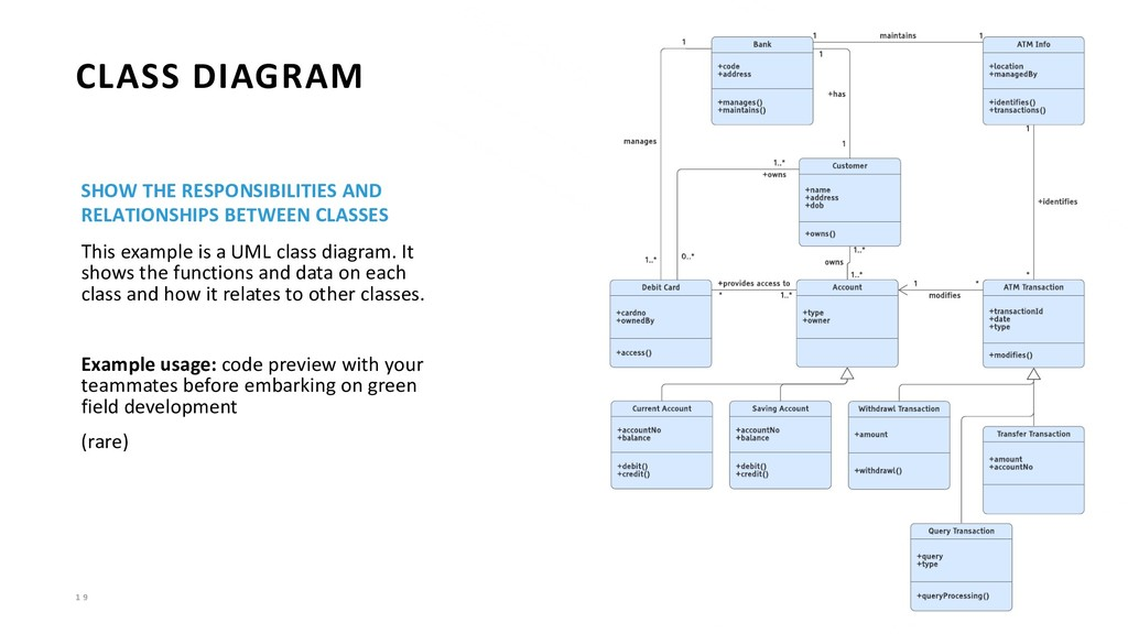 1 9 CLASS DIAGRAM SHOW THE RESPONSIBILITIES AND...