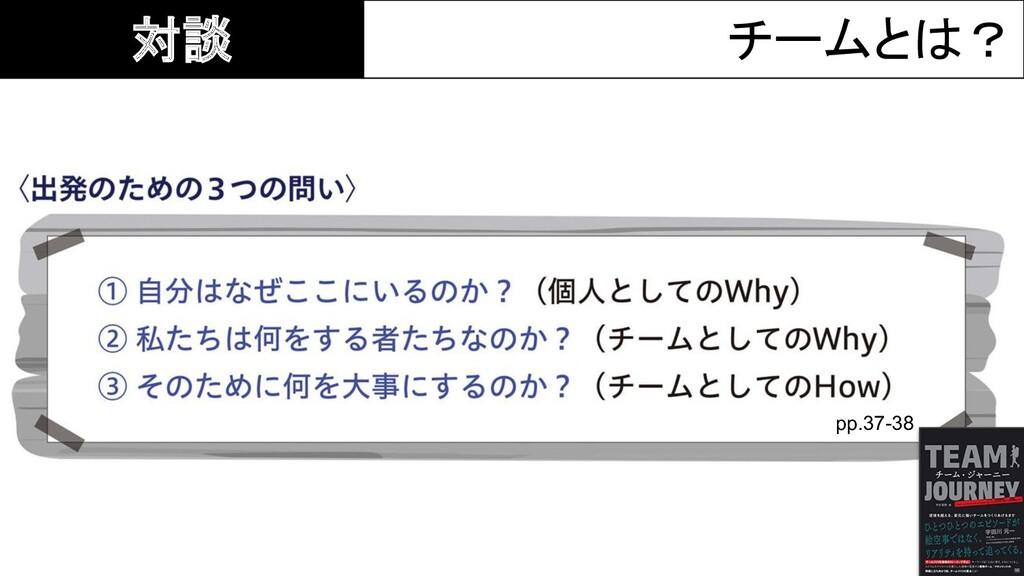 対談 チームと ? pp.37-38