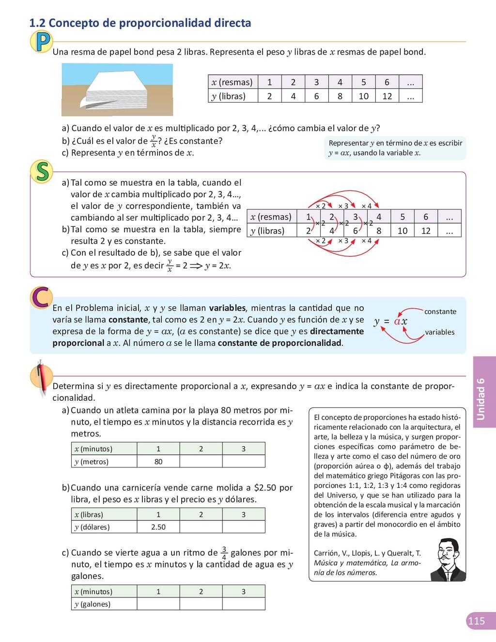 115 Unidad 6 1.2 Concepto de proporcionalidad d...
