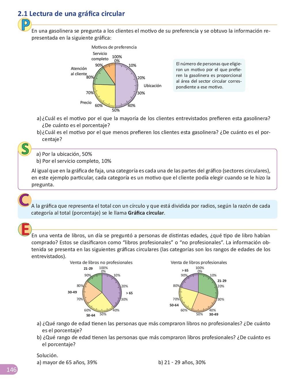 146 2.1 Lectura de una gráfica circular En una ...
