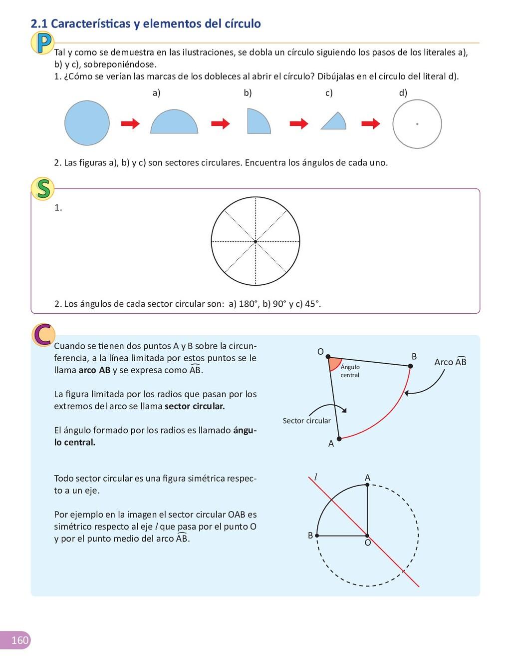 160 2.1 Características y elementos del círculo...