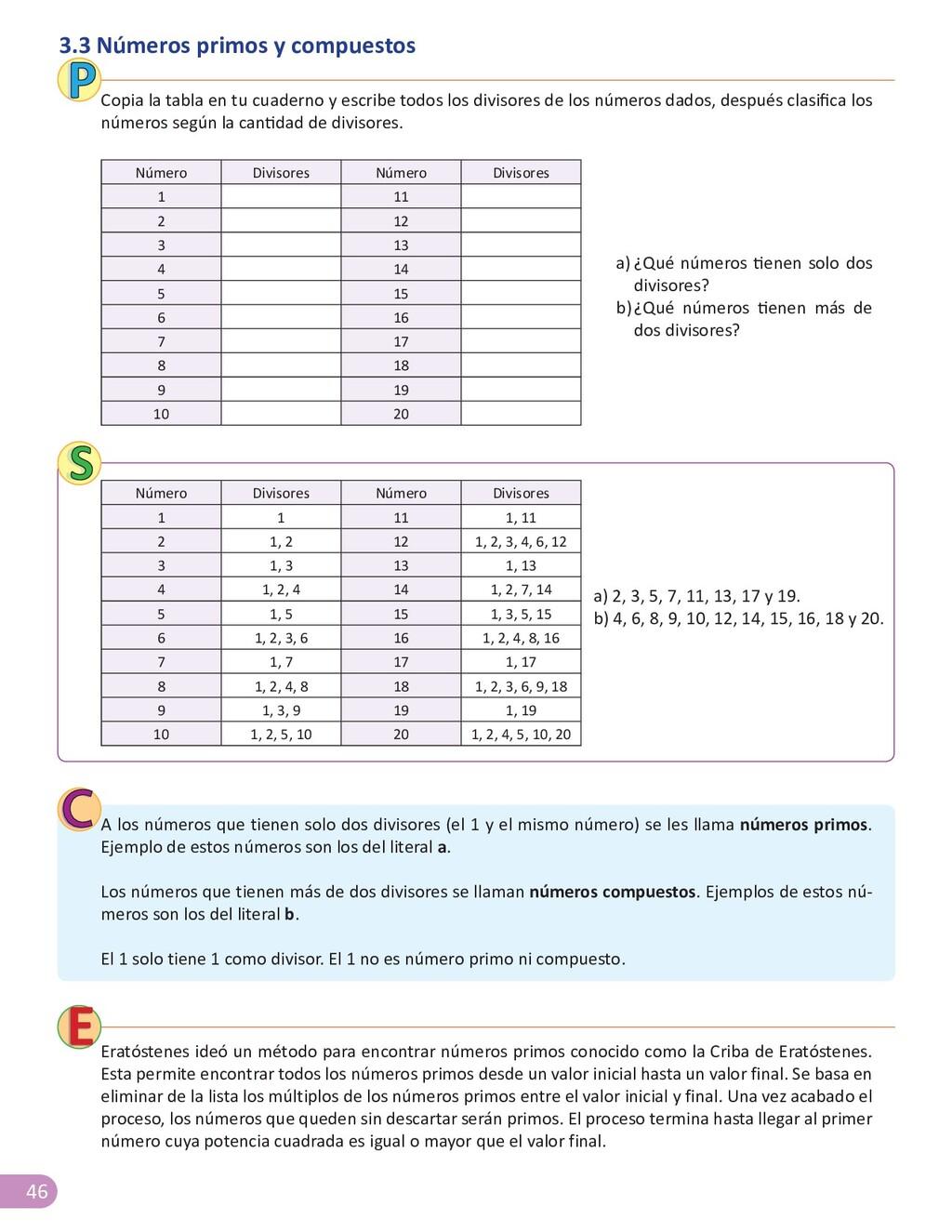 46 3.3 Números primos y compuestos Copia la tab...