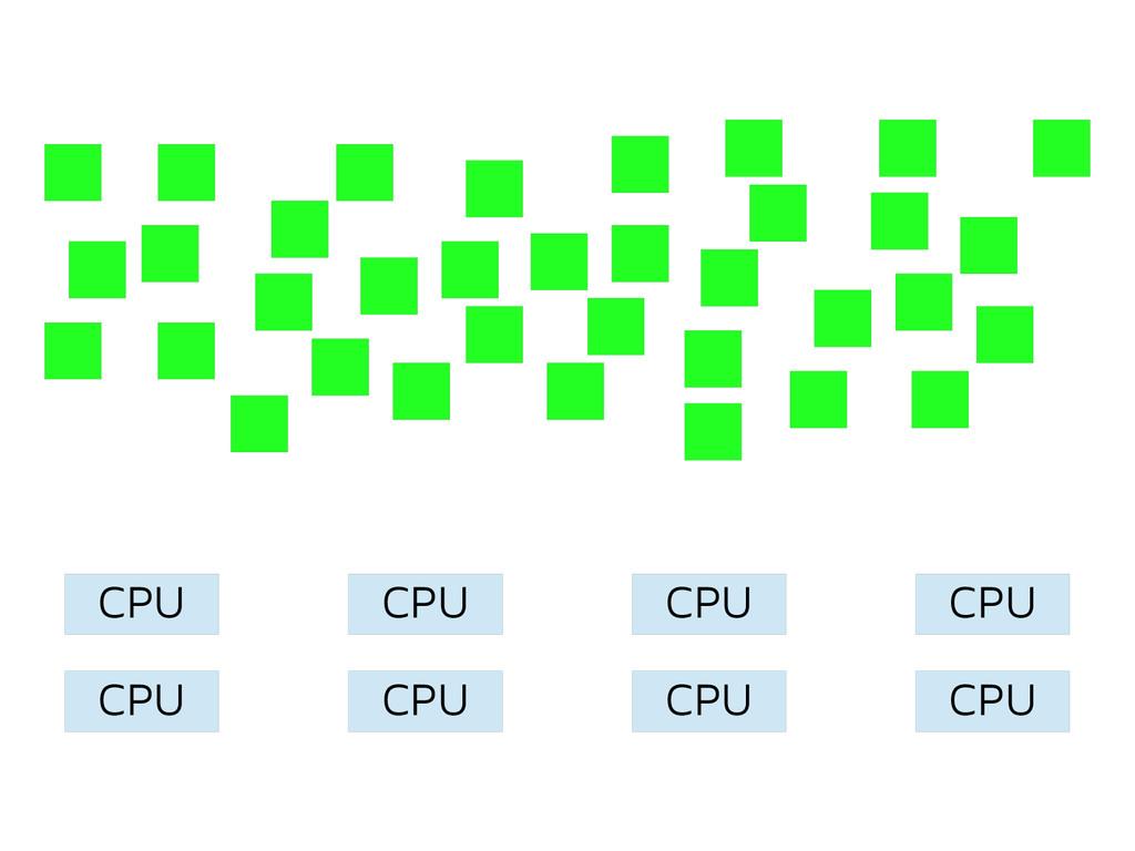 CPU CPU CPU CPU CPU CPU CPU CPU