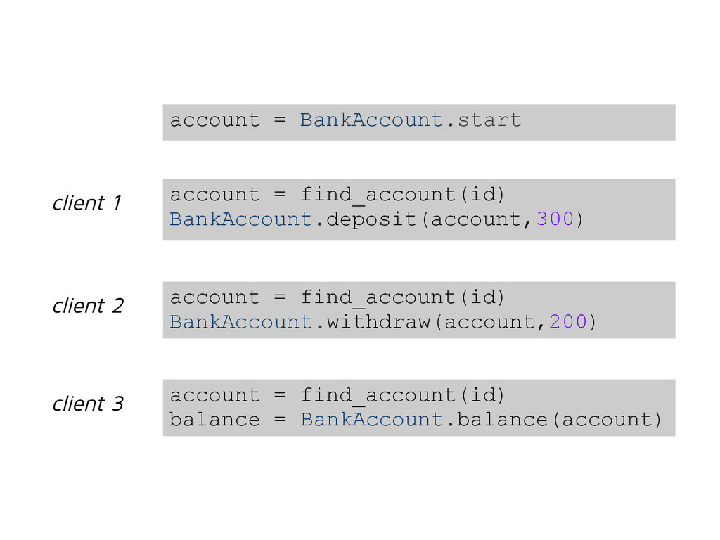 account = find_account(id) BankAccount.withdraw...
