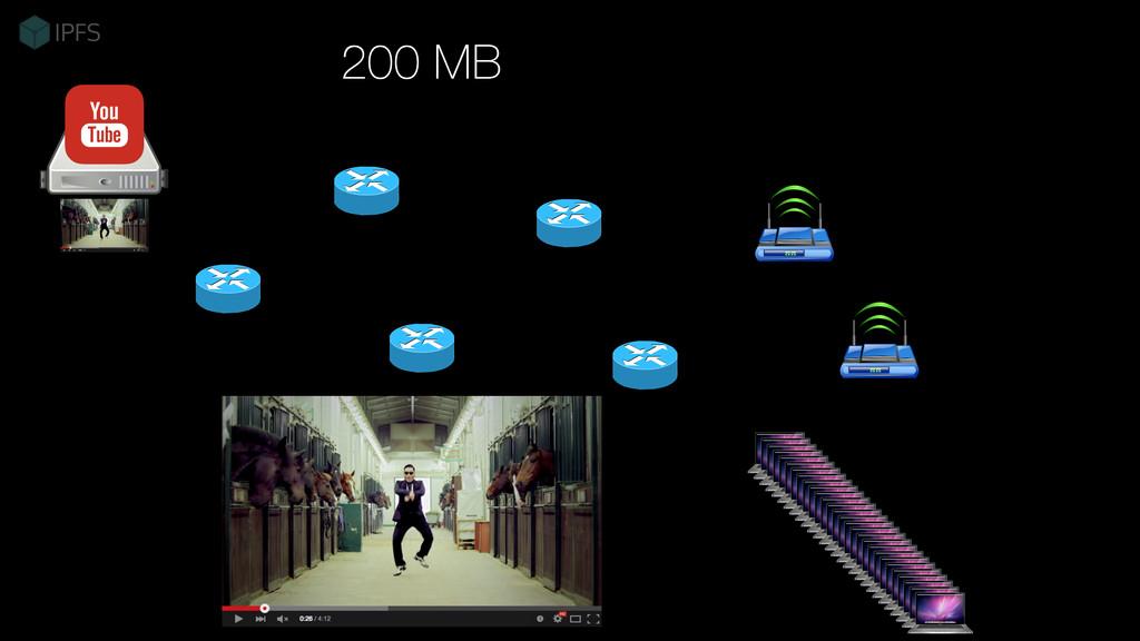 200 MB