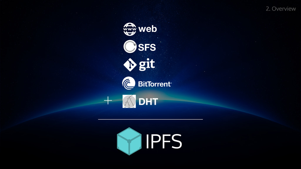 SFS web DHT + 2. Overview