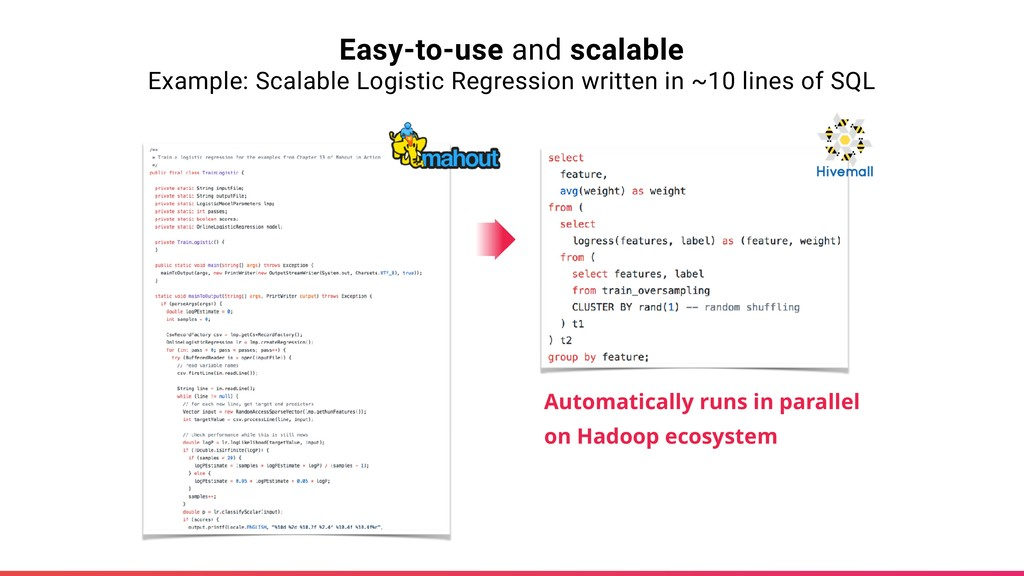 Easy-to-use and scalable Example: Scalable Logi...