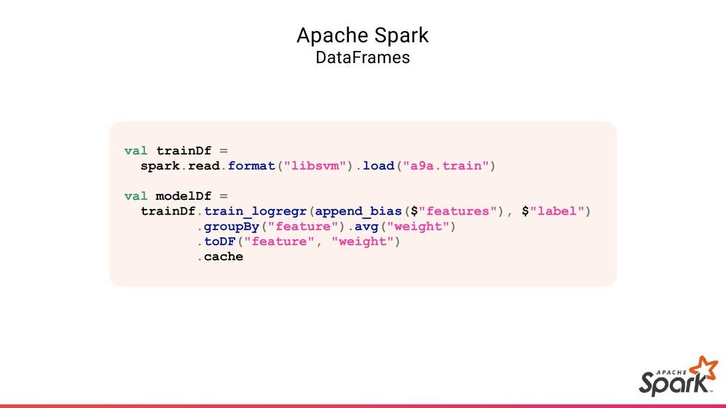 Apache Spark DataFrames val trainDf = spark.rea...