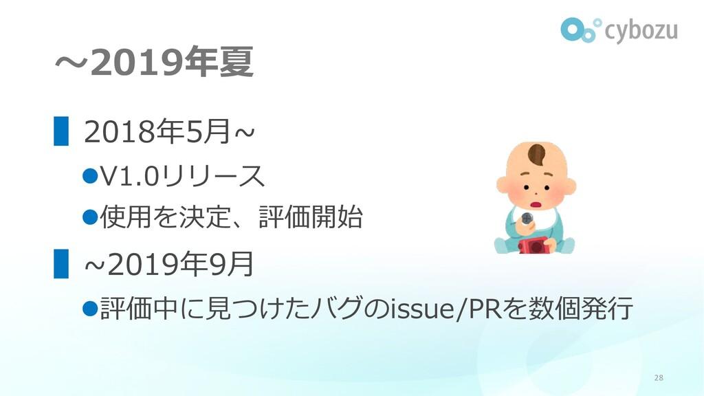 〜2019年夏 ▌2018年5⽉~ lV1.0リリース l使⽤を決定、評価開始 ▌~2019年...