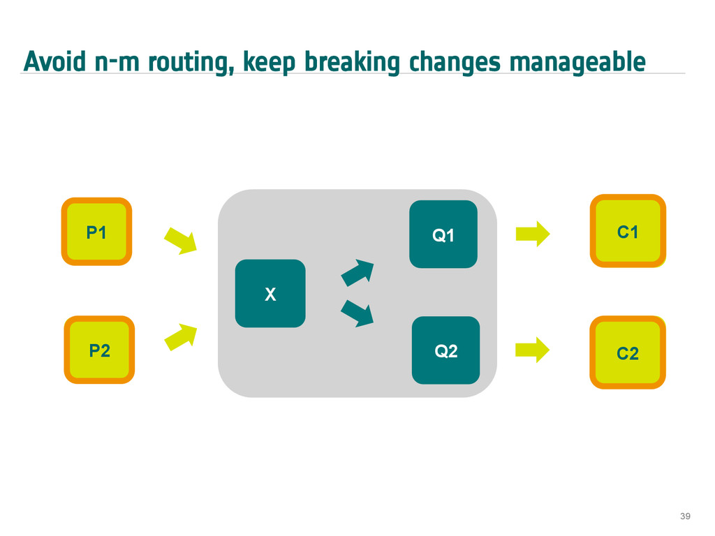 Avoid n-m routing, keep breaking changes manage...