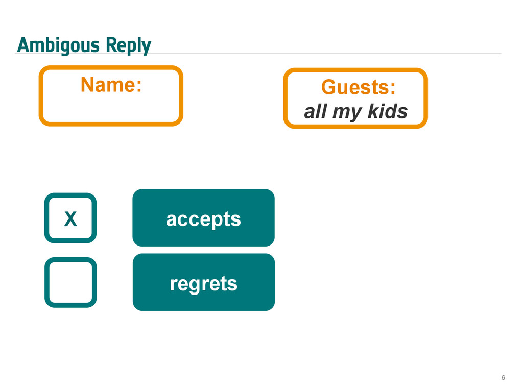 Ambigous Reply 6 accepts X regrets Guests: all ...