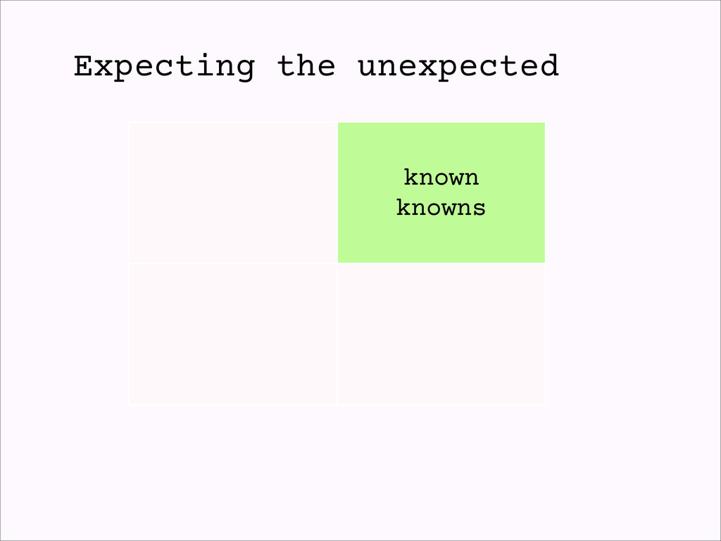 known knowns Expecting the unexpected