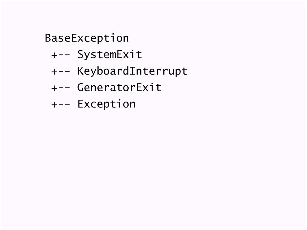 BaseException +-- SystemExit +-- KeyboardInterr...