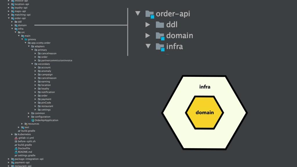 domain infra