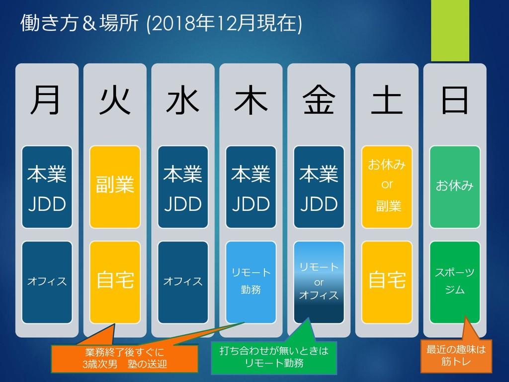 月 本業 JDD オフィス 火 副業 自宅 水 本業 JDD オフィス 木 本業 JDD リモ...