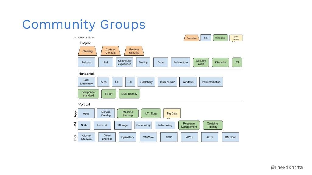 Community Groups @TheNikhita