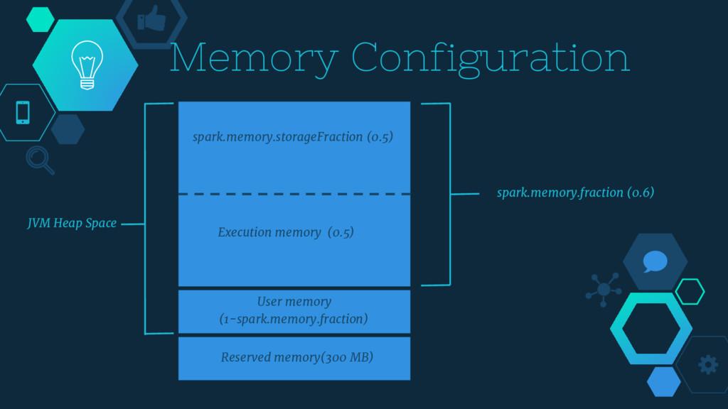 Memory Configuration spark.memory.storageFracti...