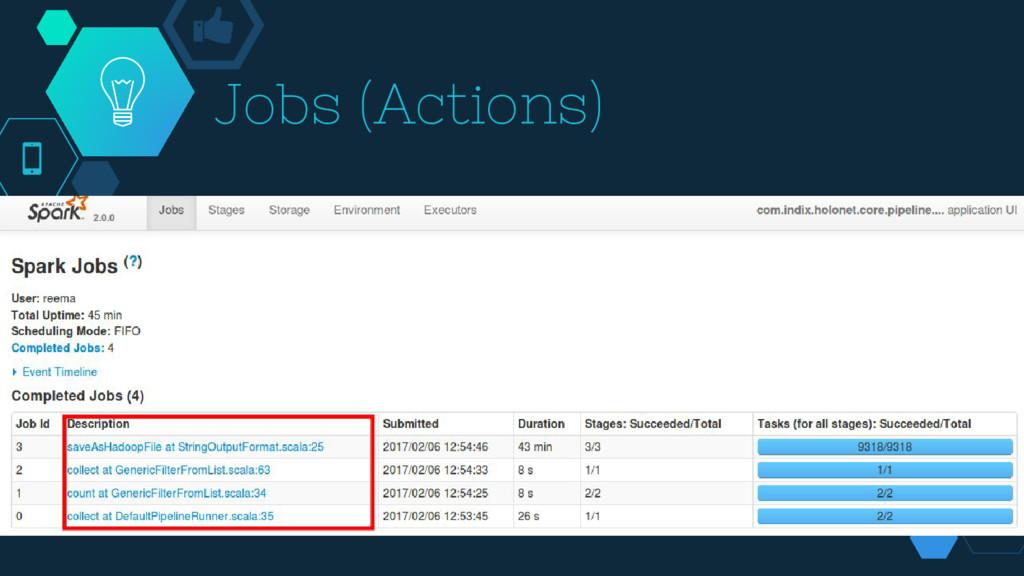 Jobs (Actions)