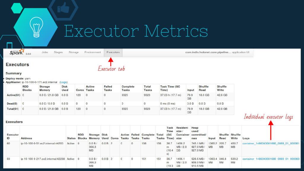 Executor Metrics