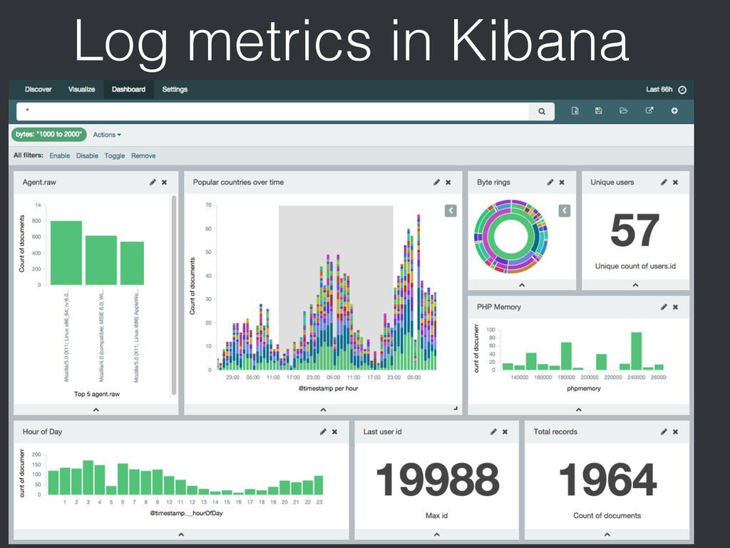 Log metrics in Kibana